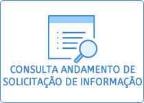 Consulta Andamento de Solicitação de Informação