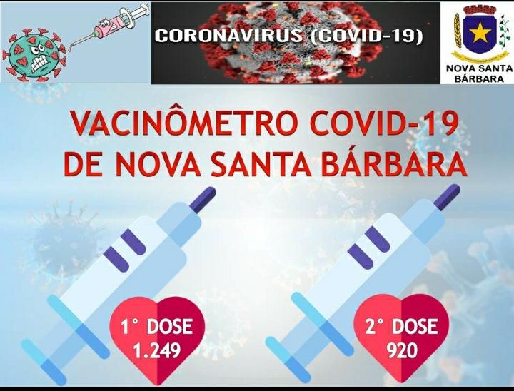 VACINÔMETRO - Vacinas aplicadas no município até o presente momento 11-06-2021